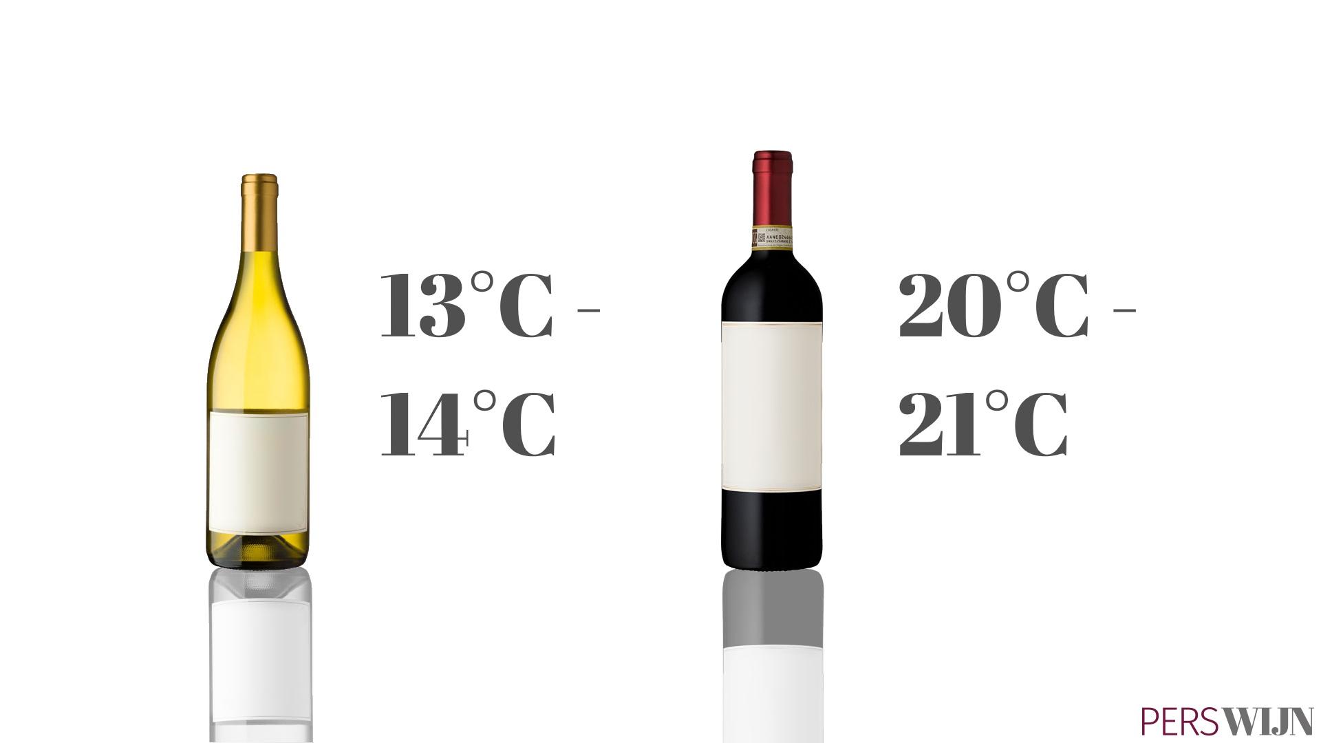 Wijn op de juiste temperatuur